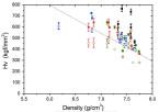 Dislocation Configurations in Nanocrystalline FeMo Sintered Components